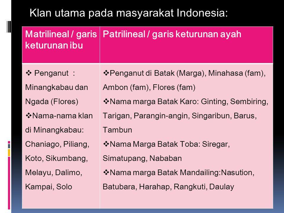 Klan utama pada masyarakat Indonesia: Matrilineal / garis keturunan ibu Patrilineal / garis keturunan ayah  Penganut : Minangkabau dan Ngada (Flores)