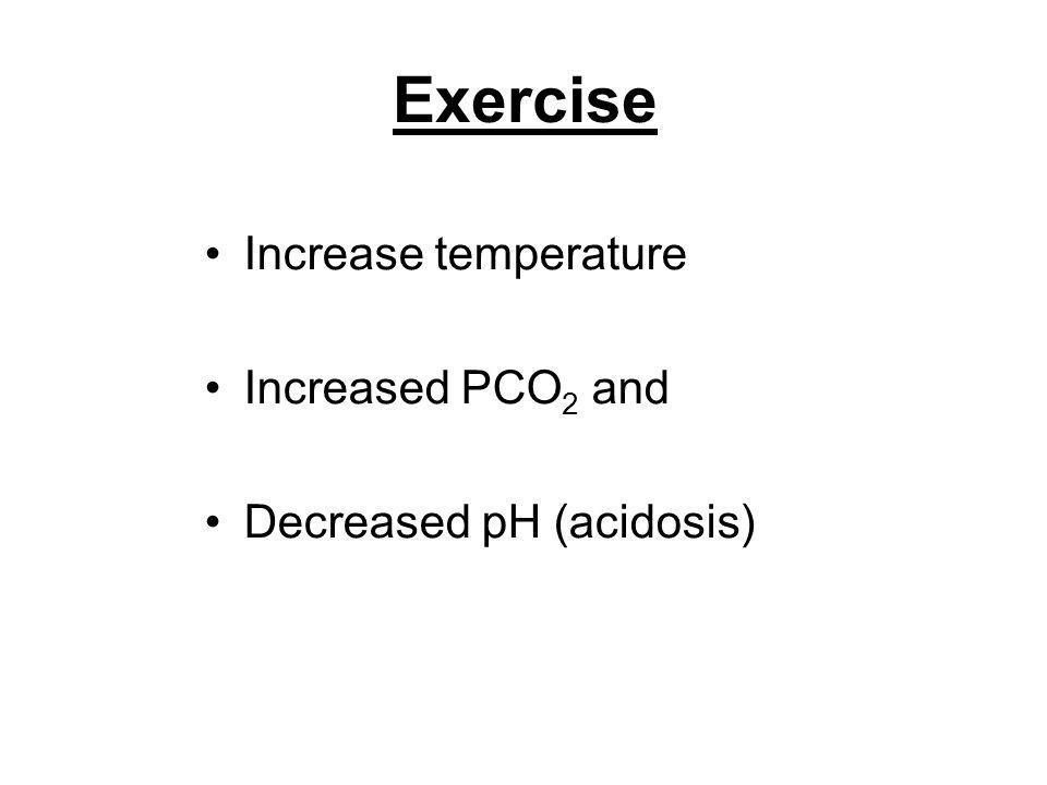 Exercise Increase temperature Increased PCO 2 and Decreased pH (acidosis)