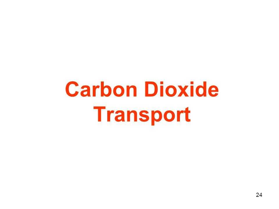 24 Carbon Dioxide Transport