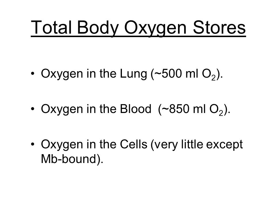 15 Oxygen Saturation of Hb
