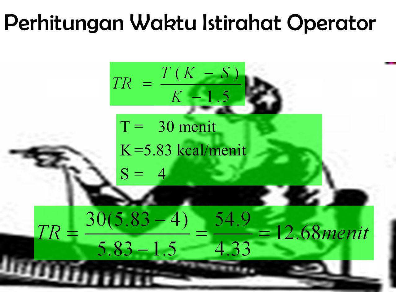 42 Perhitungan Jam Kerja Fisik Operator Menghitung nilai E yaitu konsumsi energi selama pekerjaan berlangsung (kkal/menit) Menghitung waktu kerja (Tw)
