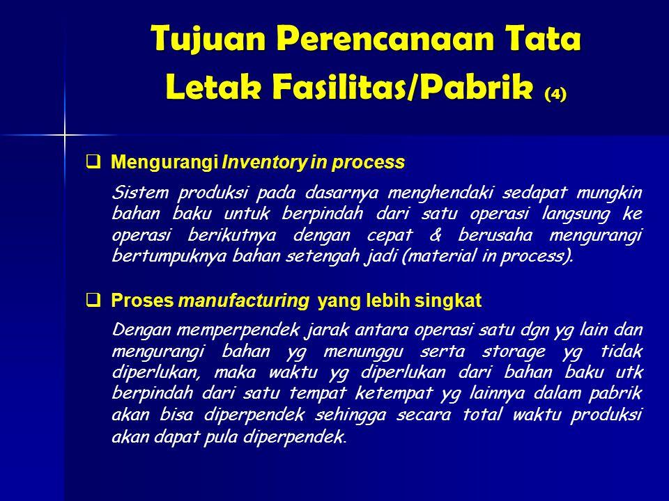 Tujuan Perencanaan Tata Letak Fasilitas/Pabrik (4)  Mengurangi Inventory in process Sistem produksi pada dasarnya menghendaki sedapat mungkin bahan baku untuk berpindah dari satu operasi langsung ke operasi berikutnya dengan cepat & berusaha mengurangi bertumpuknya bahan setengah jadi (material in process).