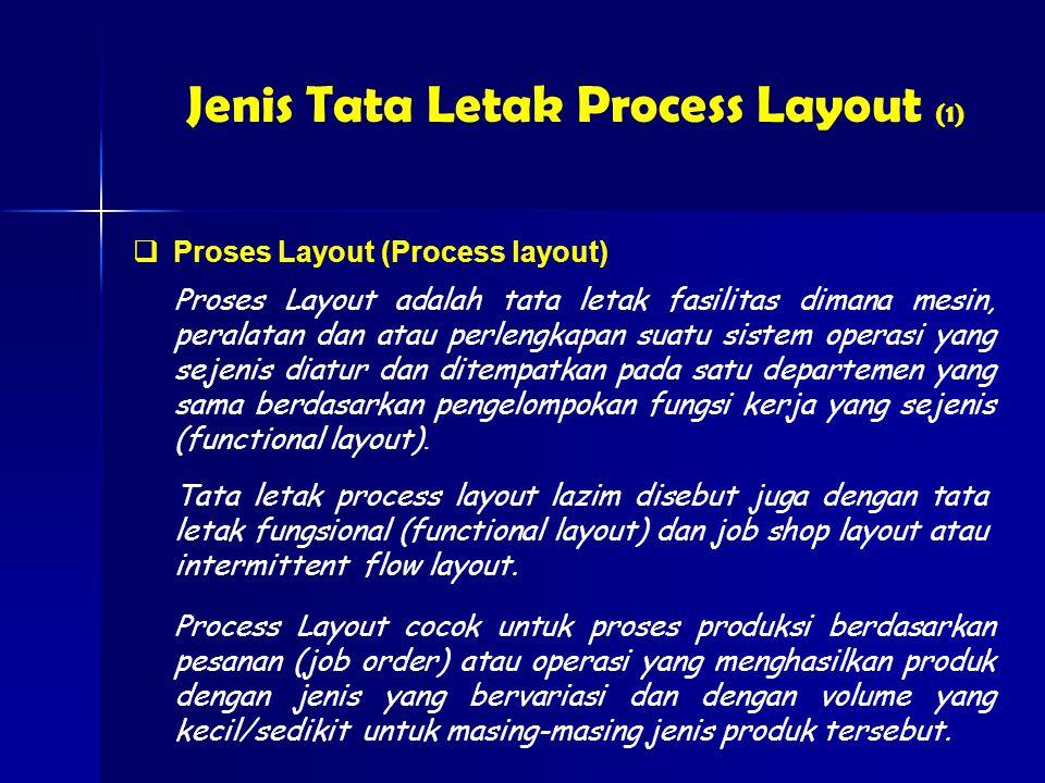 Jenis Tata Letak Process Layout (1) Proses Layout adalah tata letak fasilitas dimana mesin, peralatan dan atau perlengkapan suatu sistem operasi yang sejenis diatur dan ditempatkan pada satu departemen yang sama berdasarkan pengelompokan fungsi kerja yang sejenis (functional layout).