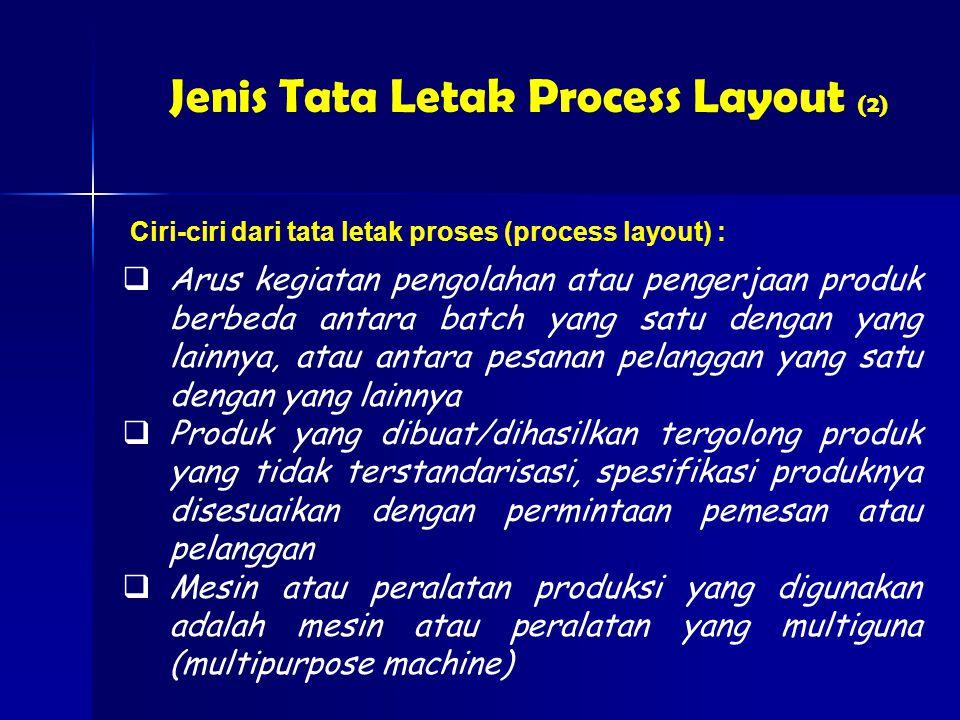 Jenis Tata Letak Process Layout (2) Ciri-ciri dari tata letak proses (process layout) :  Arus kegiatan pengolahan atau pengerjaan produk berbeda antara batch yang satu dengan yang lainnya, atau antara pesanan pelanggan yang satu dengan yang lainnya  Produk yang dibuat/dihasilkan tergolong produk yang tidak terstandarisasi, spesifikasi produknya disesuaikan dengan permintaan pemesan atau pelanggan  Mesin atau peralatan produksi yang digunakan adalah mesin atau peralatan yang multiguna (multipurpose machine)