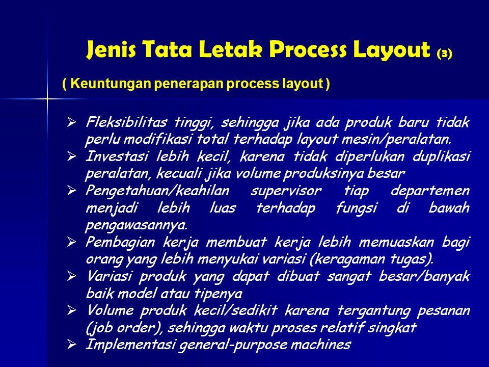 Jenis Tata Letak Process Layout (3) ( Keuntungan penerapan process layout )  Fleksibilitas tinggi, sehingga jika ada produk baru tidak perlu modifikasi total terhadap layout mesin/peralatan.