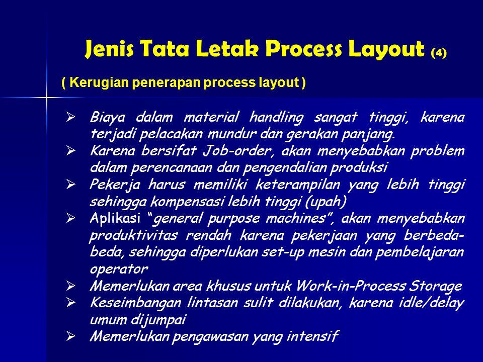 Jenis Tata Letak Process Layout (4) ( Kerugian penerapan process layout )  Biaya dalam material handling sangat tinggi, karena terjadi pelacakan mundur dan gerakan panjang.