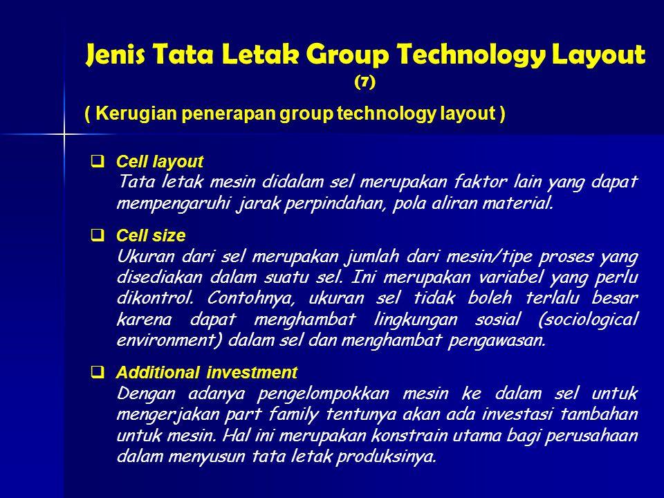 Jenis Tata Letak Group Technology Layout (7) ( Kerugian penerapan group technology layout )  Cell layout Tata letak mesin didalam sel merupakan faktor lain yang dapat mempengaruhi jarak perpindahan, pola aliran material.