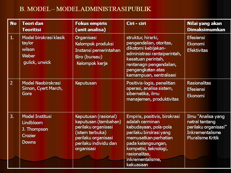 B. MODEL – MODEL ADMINISTRASI PUBLIK No Teori dan Teoritisi Fokus empiris (unit analisa) Ciri - ciri Nilai yang akan Dimaksimumkan 1. Model birokrasi