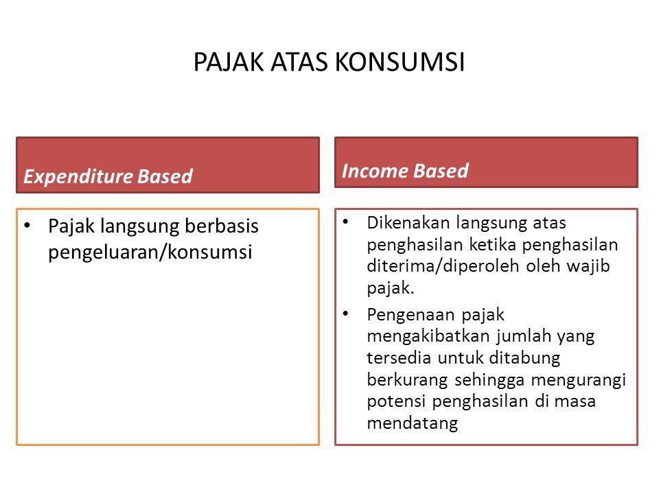 PAJAK ATAS KONSUMSI Expenditure Based Pajak langsung berbasis pengeluaran/konsumsi Income Based Dikenakan langsung atas penghasilan ketika penghasilan