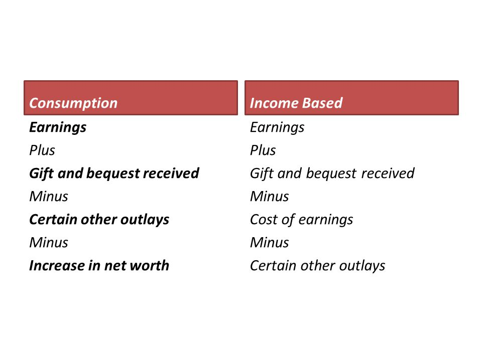 Consumption Earnings Plus Gift and bequest received Minus Certain other outlays Minus Increase in net worth Income Based Earnings Plus Gift and beques