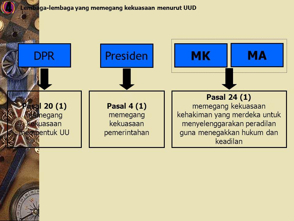 Pasal 24 (1) memegang kekuasaan kehakiman yang merdeka untuk menyelenggarakan peradilan guna menegakkan hukum dan keadilan MA MK Pasal 4 (1) memegang