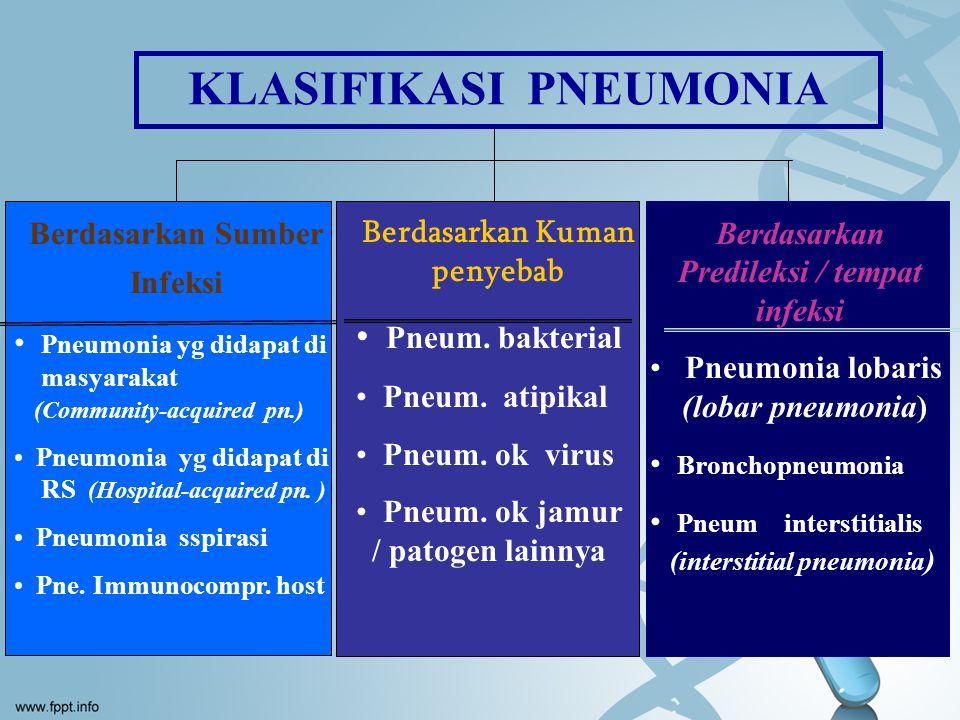 KLASIFIKASI PNEUMONIA Berdasarkan Sumber Infeksi Pneumonia yg didapat di masyarakat (Community-acquired pn.) Pneumonia yg didapat di RS (Hospital-acqu