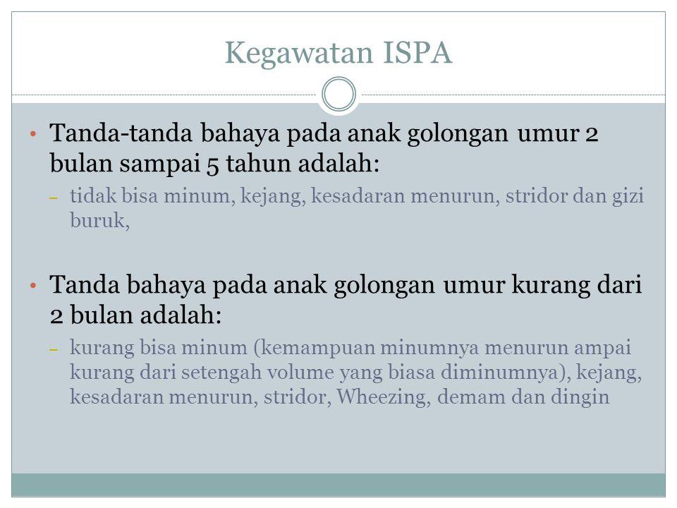 Kegawatan ISPA Tanda-tanda bahaya pada anak golongan umur 2 bulan sampai 5 tahun adalah: – tidak bisa minum, kejang, kesadaran menurun, stridor dan gi
