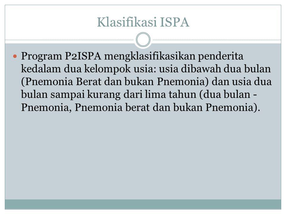 Klasifikasi ISPA Program P2ISPA mengklasifikasikan penderita kedalam dua kelompok usia: usia dibawah dua bulan (Pnemonia Berat dan bukan Pnemonia) dan usia dua bulan sampai kurang dari lima tahun (dua bulan - Pnemonia, Pnemonia berat dan bukan Pnemonia).