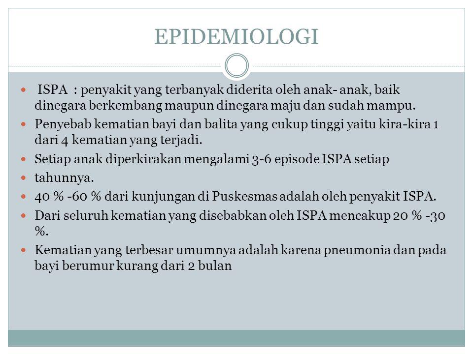 EPIDEMIOLOGI ISPA : penyakit yang terbanyak diderita oleh anak- anak, baik dinegara berkembang maupun dinegara maju dan sudah mampu. Penyebab kematian