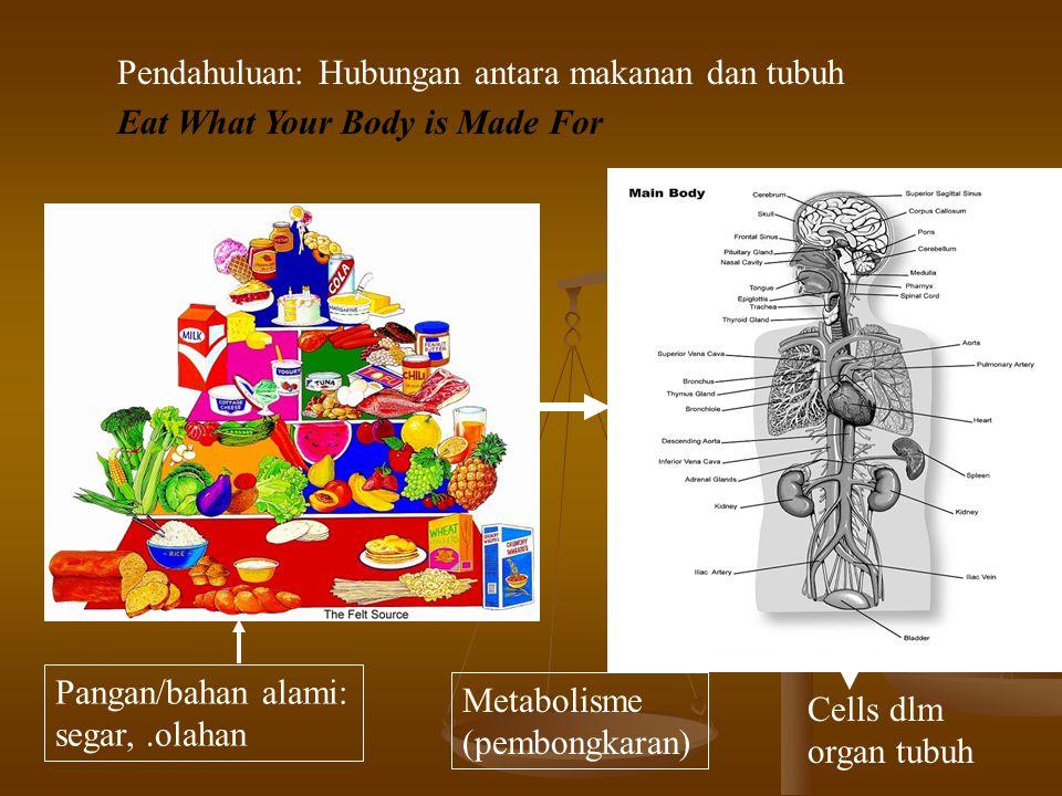 KomponenJenisFungsiSumber Gula alkohol Eritritol Arabitol, ribitol, xilitol Sorbitol, manitol, Sebaian prekursor glikogen, antiketogenik, substitusi gula rendah kalori, kambah, laxative, Anti caries, anti tumor Ganggang, jamur, Exudat tanaman, molases, rumput laut Asam amino,Arginin Aspartat/gin Glutamat Triptofan Tirosin Fenilalanin Antihipertensi Fatig kronik, sirosis hati Anti epilepsis Anti insomnia Analgesik Anti depresi/ Parkinson's diseases Anti depresi/hiperaktif Protein Functionality berdasarkan komponen: