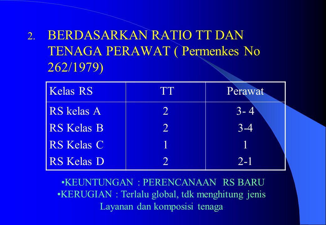 2. BERDASARKAN RATIO TT DAN TENAGA PERAWAT ( Permenkes No 262/1979) Kelas RS TTPerawat RS kelas A RS Kelas B RS Kelas C RS Kelas D 22122212 3- 4 1 2-1