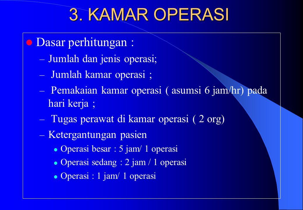 Contoh perhitungan : OK ( jml jam perawatan/hr x jml operasi) X jml perawat dlm tim Jam kerjaefektif / shift RS Y terdapat 30 operasi/Hr, dengan perincian : Operasi besar 6 org; Operas sedang 15 org; Opresi kecil 9 org ( (6x5jam) + (15x2jam) + 9x 1 jam) )x 2 per =19,71 + 1 cad 7 jam  20 org Ruang Penerimaan dan RR –Ketergantungan pasien di Ruang penerimaan : 15 menit –Ketergantungan pasein di RR : 1 jam 1,15 jam X 30 = 5,3 ( 5 orang ) 7