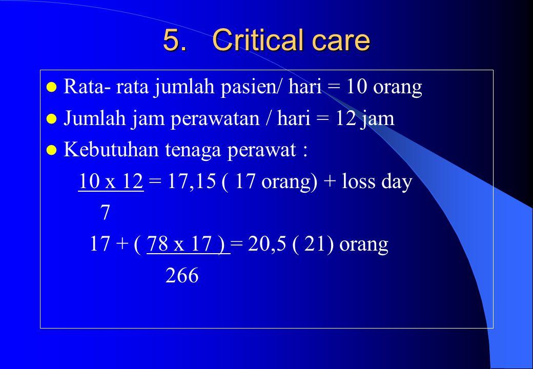 5. Critical care Rata- rata jumlah pasien/ hari = 10 orang Jumlah jam perawatan / hari = 12 jam Kebutuhan tenaga perawat : 10 x 12 = 17,15 ( 17 orang)