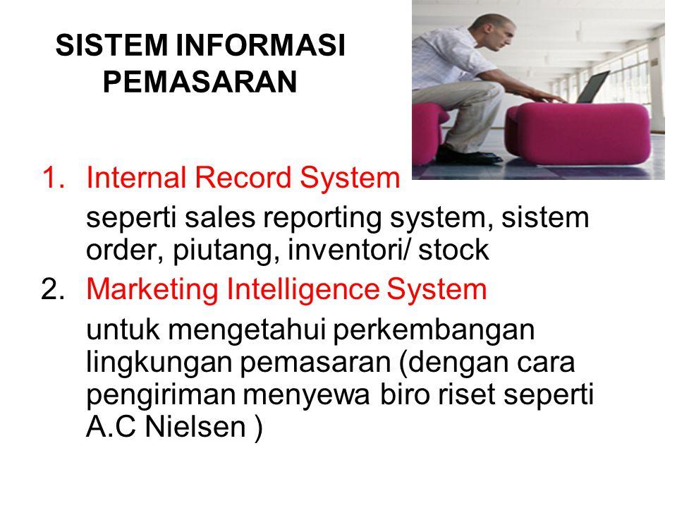 SISTEM INFORMASI PEMASARAN 1.Internal Record System seperti sales reporting system, sistem order, piutang, inventori/ stock 2.Marketing Intelligence S