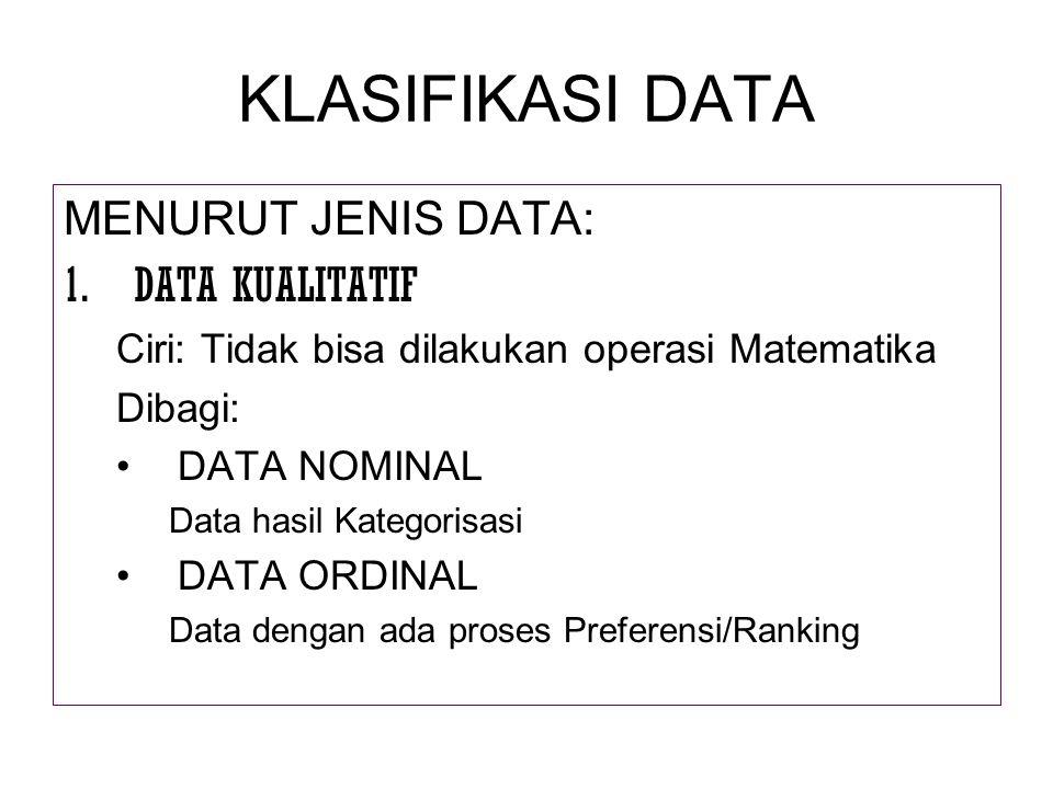 KLASIFIKASI DATA MENURUT JENIS DATA: 1.DATA KUALITATIF Ciri: Tidak bisa dilakukan operasi Matematika Dibagi: DATA NOMINAL Data hasil Kategorisasi DATA