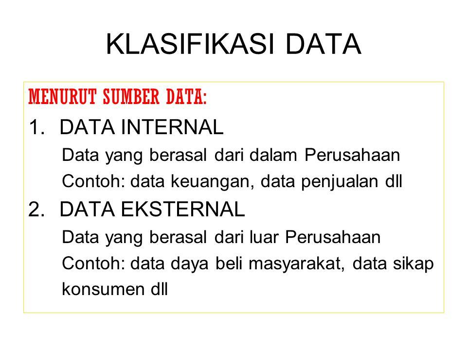 KLASIFIKASI DATA MENURUT SUMBER DATA: 1.DATA INTERNAL Data yang berasal dari dalam Perusahaan Contoh: data keuangan, data penjualan dll 2.DATA EKSTERN