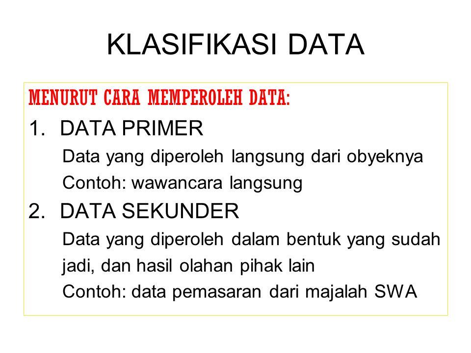 KLASIFIKASI DATA MENURUT CARA MEMPEROLEH DATA: 1.DATA PRIMER Data yang diperoleh langsung dari obyeknya Contoh: wawancara langsung 2.DATA SEKUNDER Dat