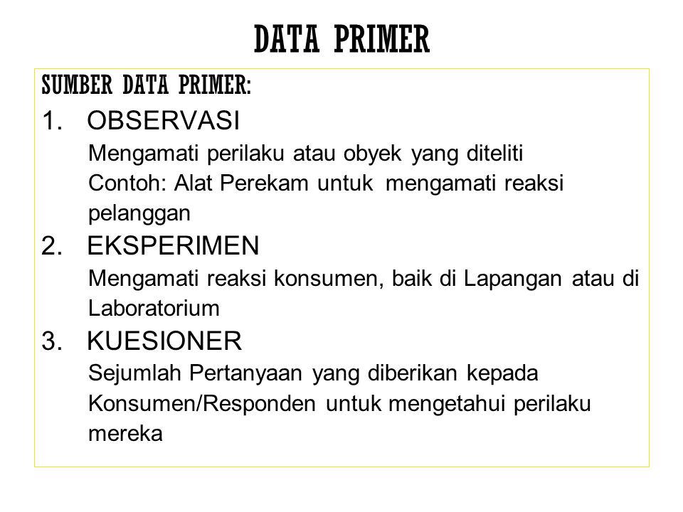 DATA PRIMER SUMBER DATA PRIMER: 1.OBSERVASI Mengamati perilaku atau obyek yang diteliti Contoh: Alat Perekam untuk mengamati reaksi pelanggan 2.EKSPER