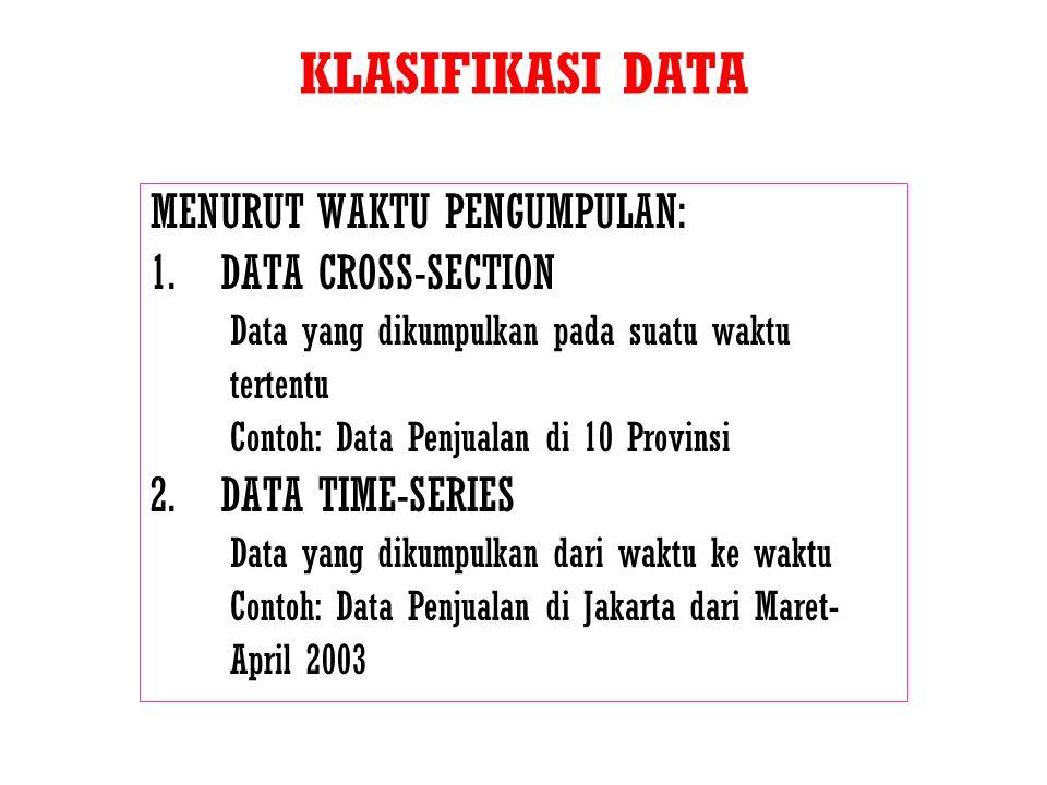 KLASIFIKASI DATA MENURUT WAKTU PENGUMPULAN: 1.DATA CROSS-SECTION Data yang dikumpulkan pada suatu waktu tertentu Contoh: Data Penjualan di 10 Provinsi