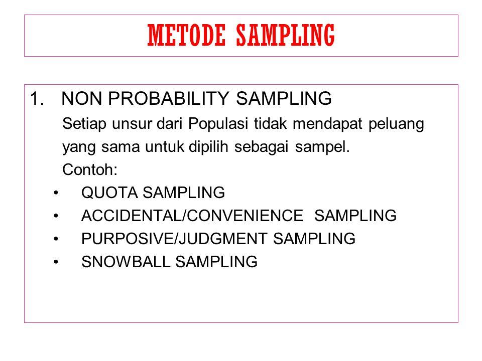 METODE SAMPLING 1.NON PROBABILITY SAMPLING Setiap unsur dari Populasi tidak mendapat peluang yang sama untuk dipilih sebagai sampel. Contoh: QUOTA SAM