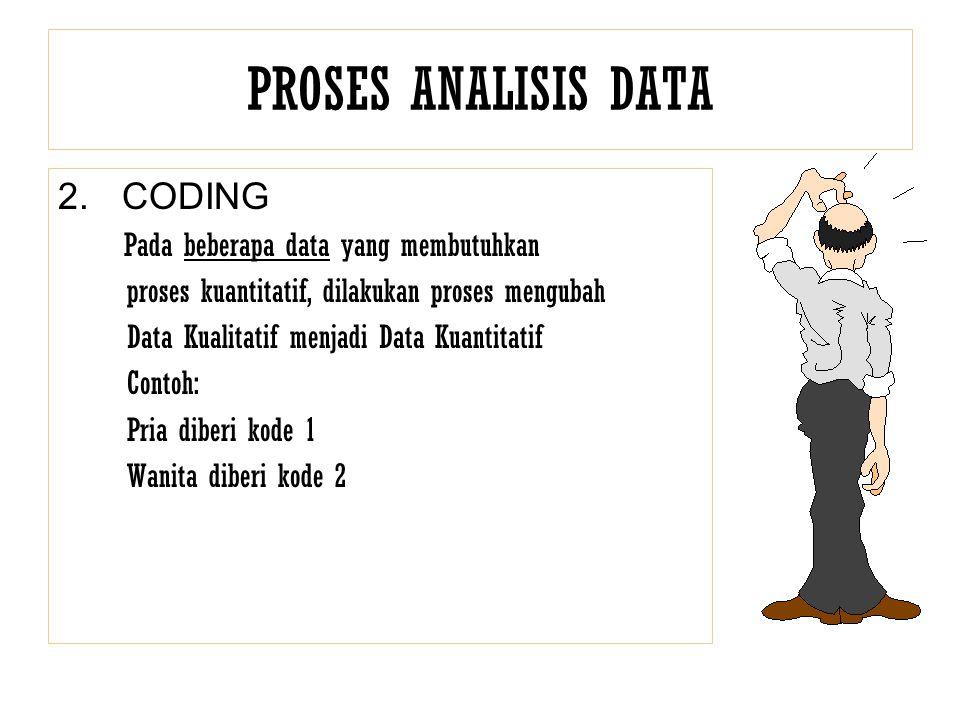 PROSES ANALISIS DATA 2.CODING Pada beberapa data yang membutuhkan proses kuantitatif, dilakukan proses mengubah Data Kualitatif menjadi Data Kuantitat