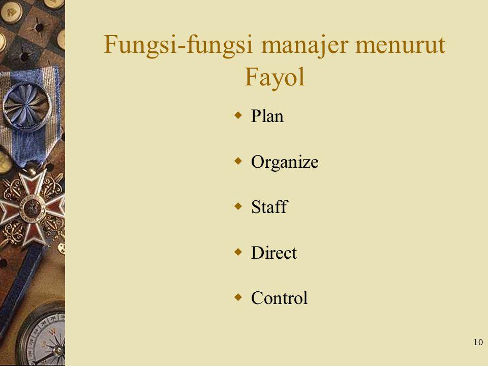 10 Fungsi-fungsi manajer menurut Fayol  Plan  Organize  Staff  Direct  Control