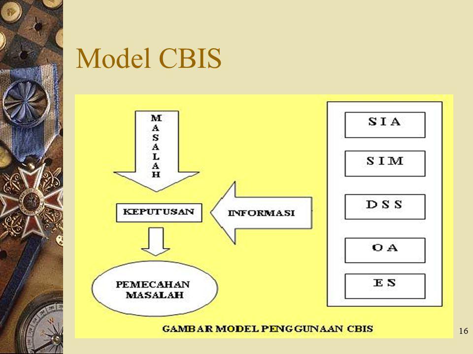 16 Model CBIS