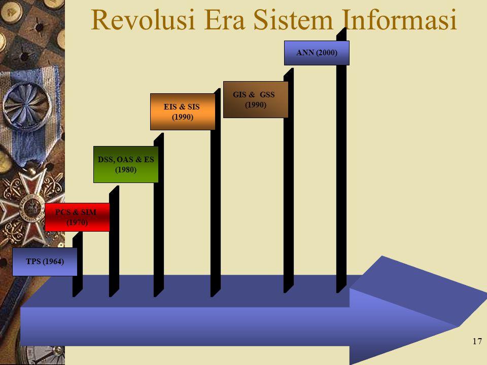 17 Revolusi Era Sistem Informasi TPS (1964) PCS & SIM (1970) DSS, OAS & ES (1980) EIS & SIS (1990) GIS & GSS (1990) ANN (2000)
