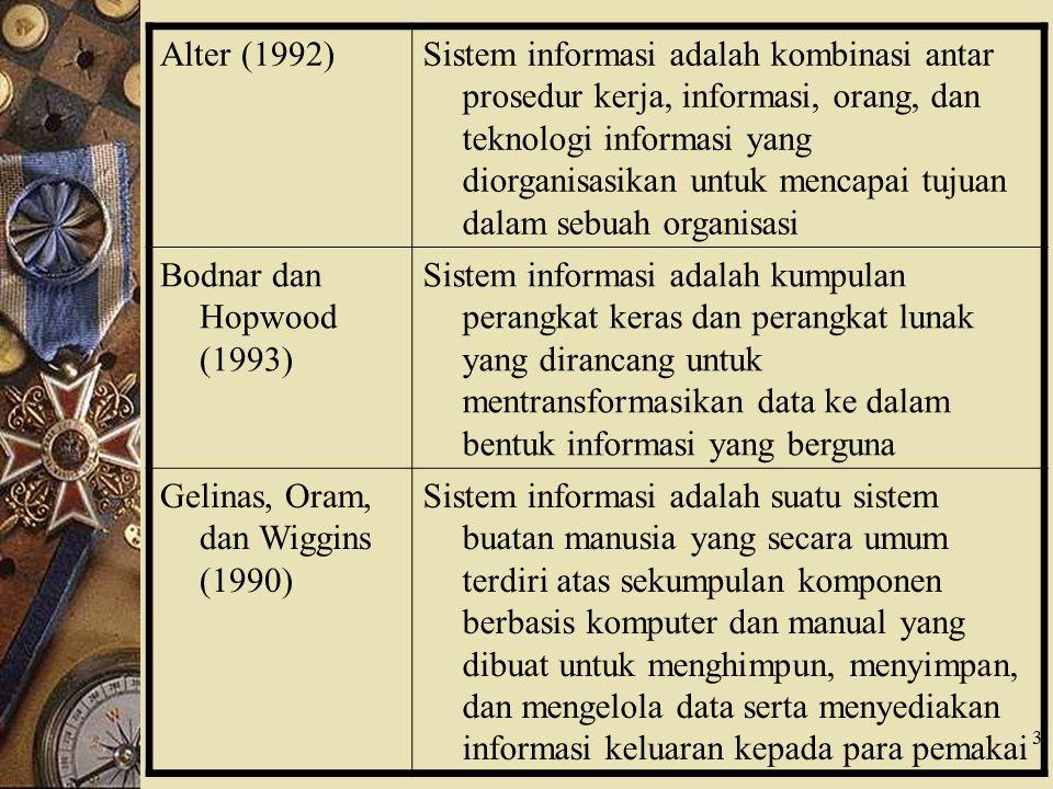 3 Alter (1992)Sistem informasi adalah kombinasi antar prosedur kerja, informasi, orang, dan teknologi informasi yang diorganisasikan untuk mencapai tu