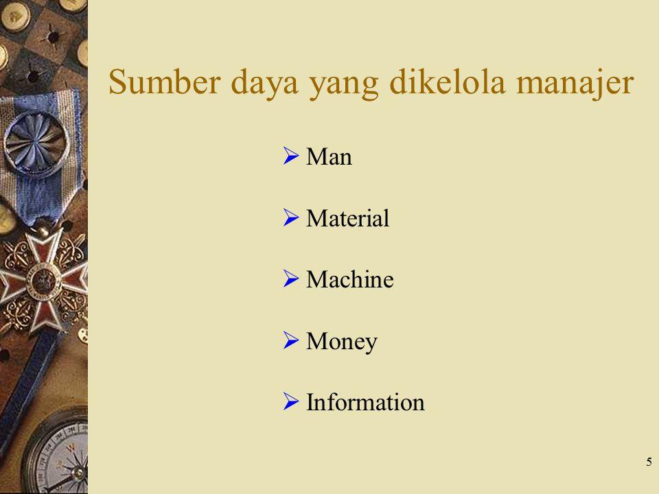 5 Sumber daya yang dikelola manajer  Man  Material  Machine  Money  Information