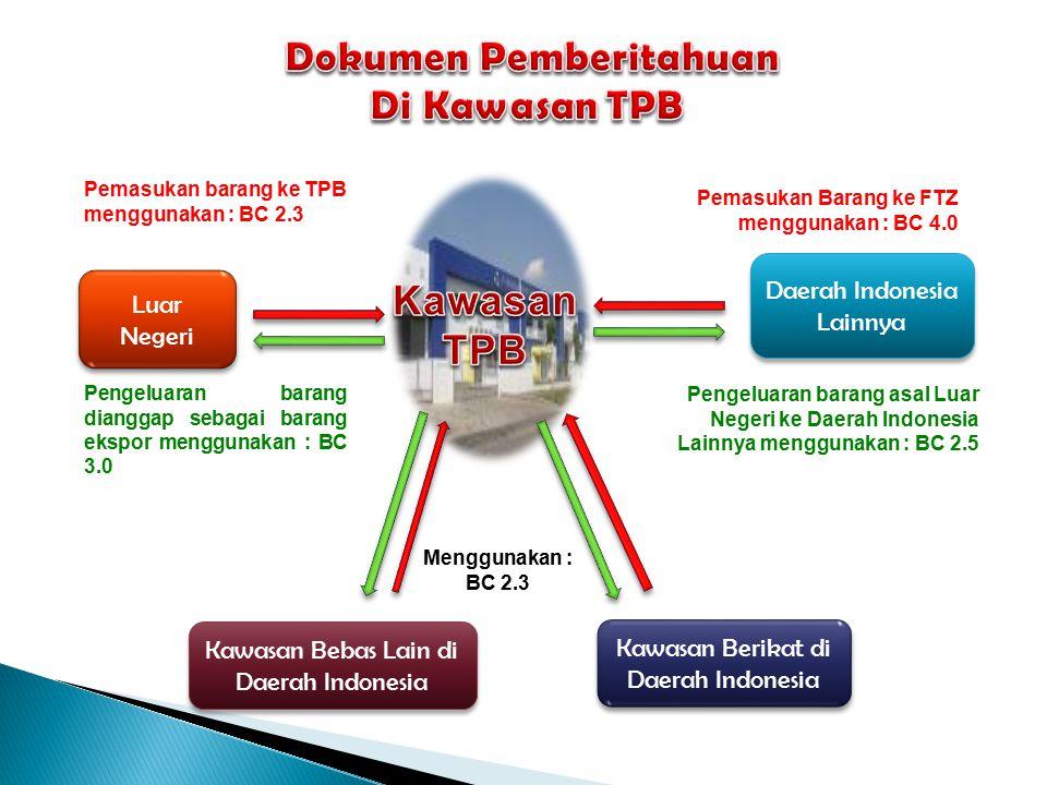 Ditangguhkan / Bayar BM dan PDRI Karena Fungsi dan Sifatnya dipergunakan Secara langsung di dalam kegiatan usaha Industri pengolahan (di dalam pabrik)