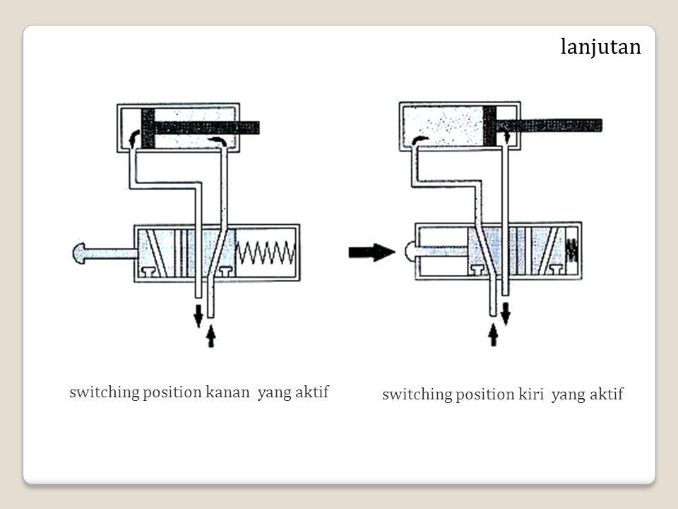 lanjutan switching position kanan yang aktif switching position kiri yang aktif