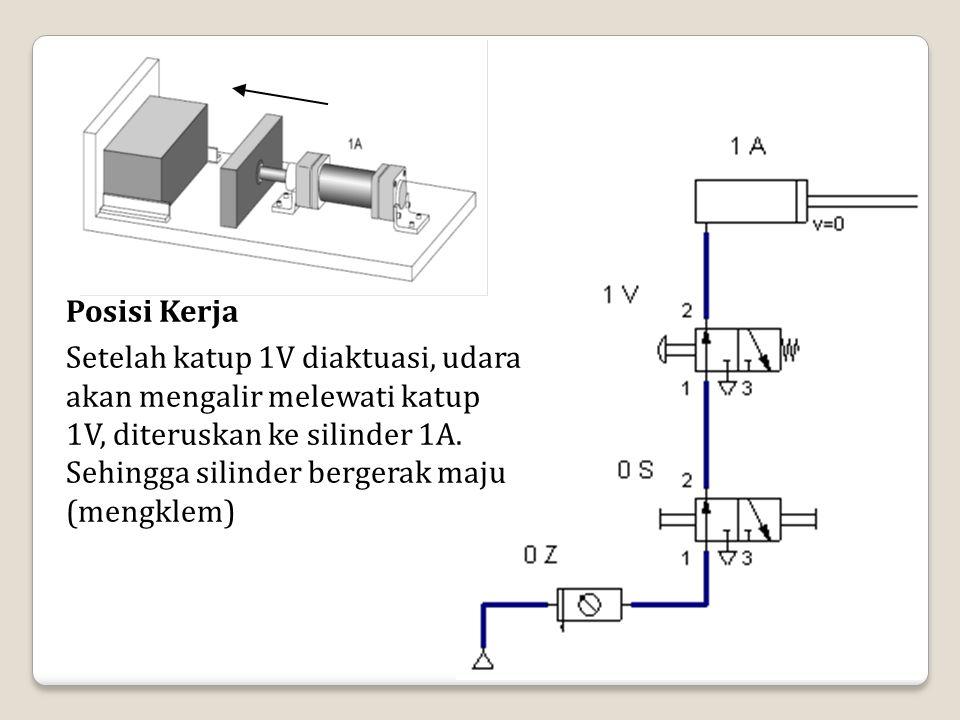 Posisi Kerja Setelah katup 1V diaktuasi, udara akan mengalir melewati katup 1V, diteruskan ke silinder 1A. Sehingga silinder bergerak maju (mengklem)