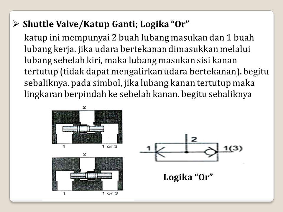 """ Shuttle Valve/Katup Ganti; Logika """"Or"""" katup ini mempunyai 2 buah lubang masukan dan 1 buah lubang kerja. jika udara bertekanan dimasukkan melalui l"""