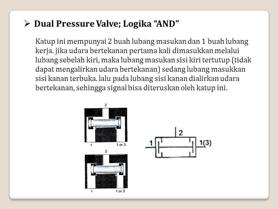 """ Dual Pressure Valve; Logika """"AND"""" Katup ini mempunyai 2 buah lubang masukan dan 1 buah lubang kerja. jika udara bertekanan pertama kali dimasukkan m"""