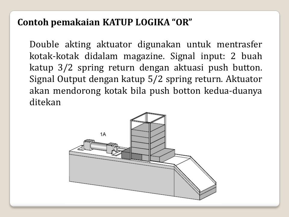 """Contoh pemakaian KATUP LOGIKA """"OR"""" Double akting aktuator digunakan untuk mentrasfer kotak-kotak didalam magazine. Signal input: 2 buah katup 3/2 spri"""