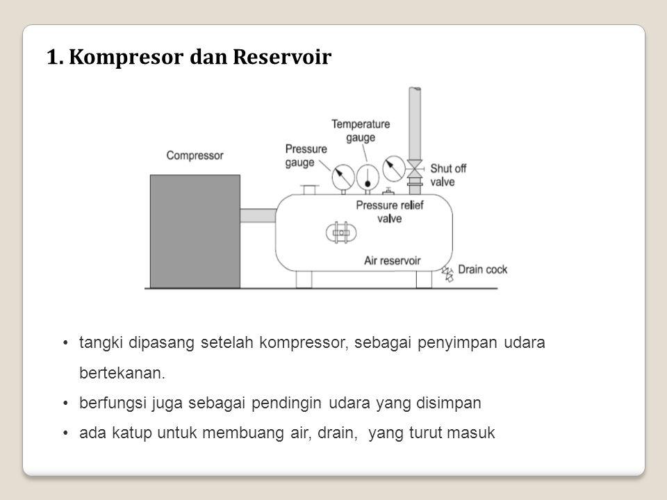 1. Kompresor dan Reservoir tangki dipasang setelah kompressor, sebagai penyimpan udara bertekanan. berfungsi juga sebagai pendingin udara yang disimpa
