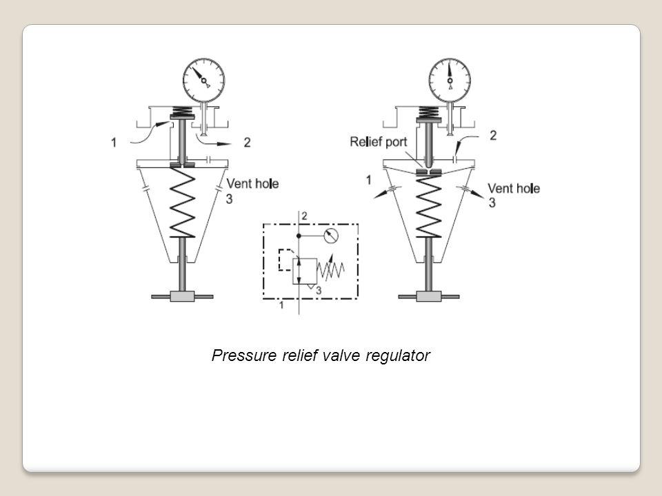 Posisi Kembali Pada saat katup 1V tidak diaktuasi lagi, maka udara bertekanan akan terhenti kembali di katup 1V, sehingga silinder akan kembali (retract) oleh adanya pegas pengembali.