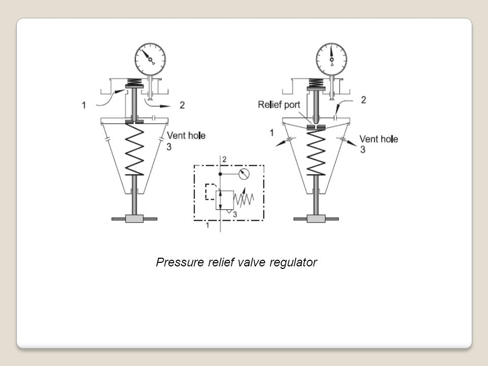  Dual Pressure Valve; Logika AND Katup ini mempunyai 2 buah lubang masukan dan 1 buah lubang kerja.