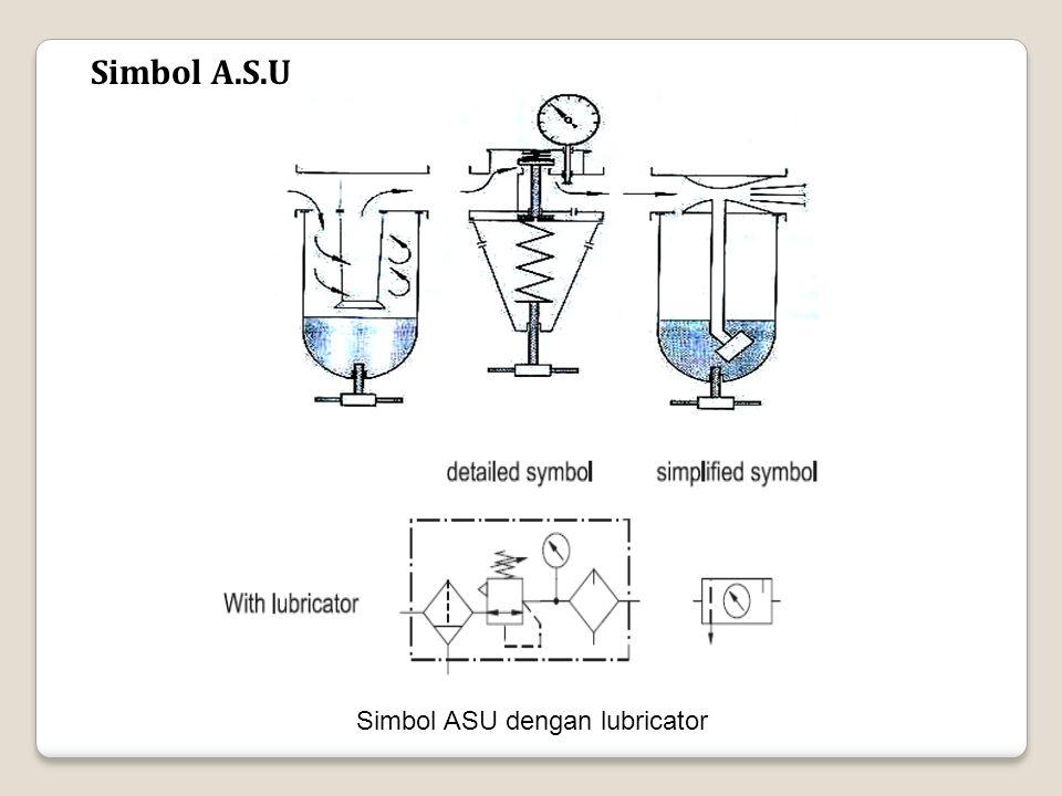 Simbol ASU tanpa lubricator