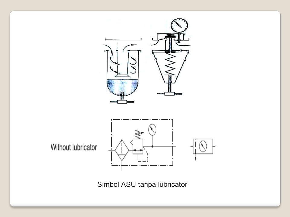 1V2 Posisi Kerja Setelah katup 1S1 diaktuasi (sehingga switching position sebelah kiri yang aktif), udara akan mengalir melewati katup 1S1, diteruskan ke katup 1V1 (maka lubang masukan kiri katup 1V1 tertutup).