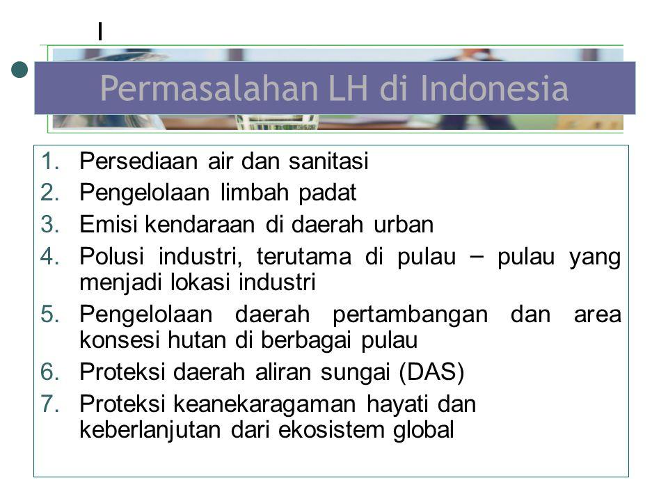Modul 02 Pelatihan ISO 14000 Jurusan Teknik Lingkungan FTSP - ITS 22 Kehilangan Keanekaragaman Hayati Akibat aktivitas manusia Dampaknya: Hilangnya su
