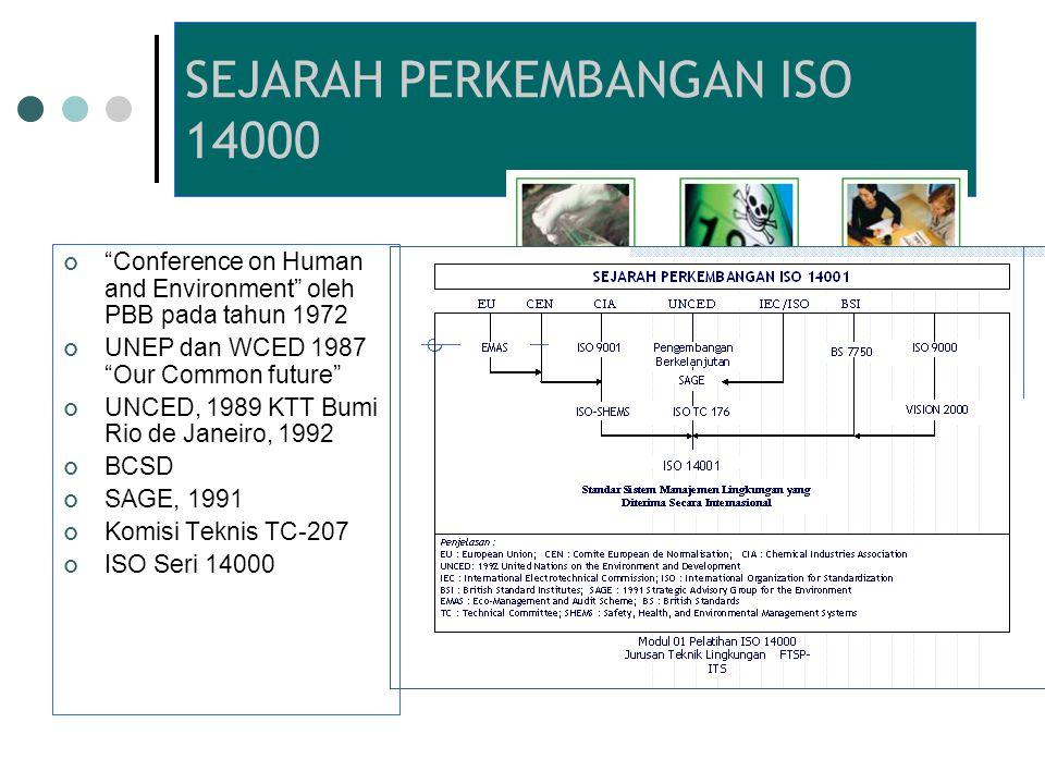 IEC (1906) ISA (1926) International Organization for Standardization (23 Februari 1947), berpusat di Jenewa Saat ini sudah dihasilkan > 9300 standar d