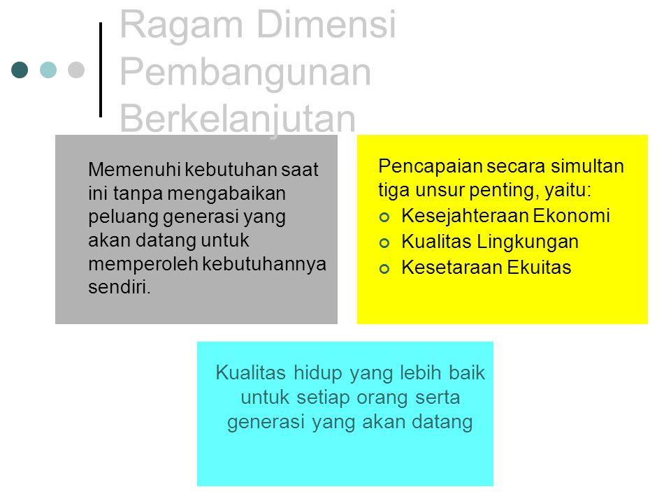 Joni HERMANA Adalah Guru Besar Teknik Lingkungan di Fakultas Teknik Sipil dan Perencanaan (FTSP) ITS, Surabaya. Saat ini juga menjabat sebagai Dekan F